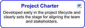 Agile Project Charter