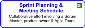 Agile Planning Meeting Schedule