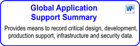 Global Application Support Summary