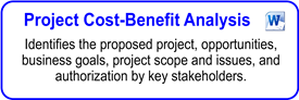 IT Project Cost-Benefit Analysis