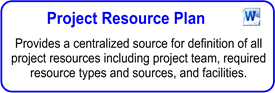IT Project Resource Plan