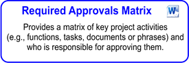 Required Approvals Matrix