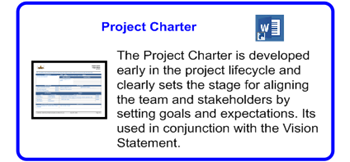 SDLCforms Agile Project Charter