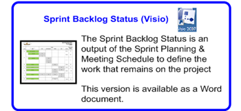 SDLCforms Agile Sprint Backlog Status Visio