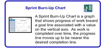 SDLCforms Agile Burn-Up Chart