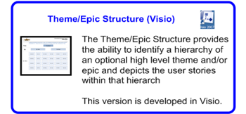 SDLCforms Agile Theme & Epic Structure Visio