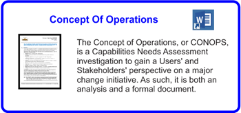SDLCforms Concept Of Operations