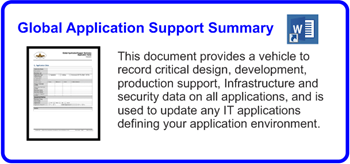 SDLCforms Global Application Support Summary