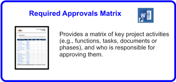 SDLCforms Required Approvals Matrix